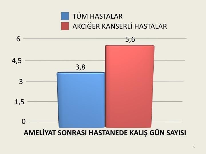 HASTANEKALIS